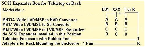 SCSI Expander Box EB1
