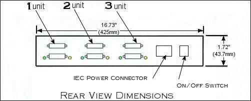 SCSI Expander Box Model EB1 Rear View Dimensions